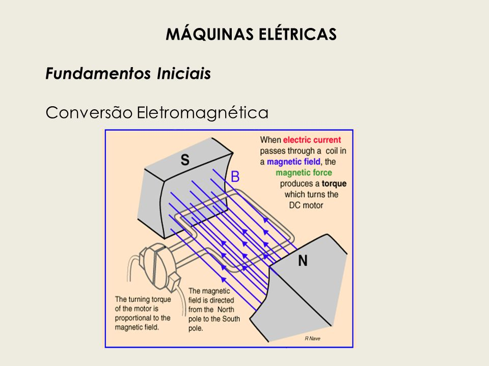 MÁQUINAS ELÉTRICAS Fundamentos Iniciais Conversão Eletromagnética