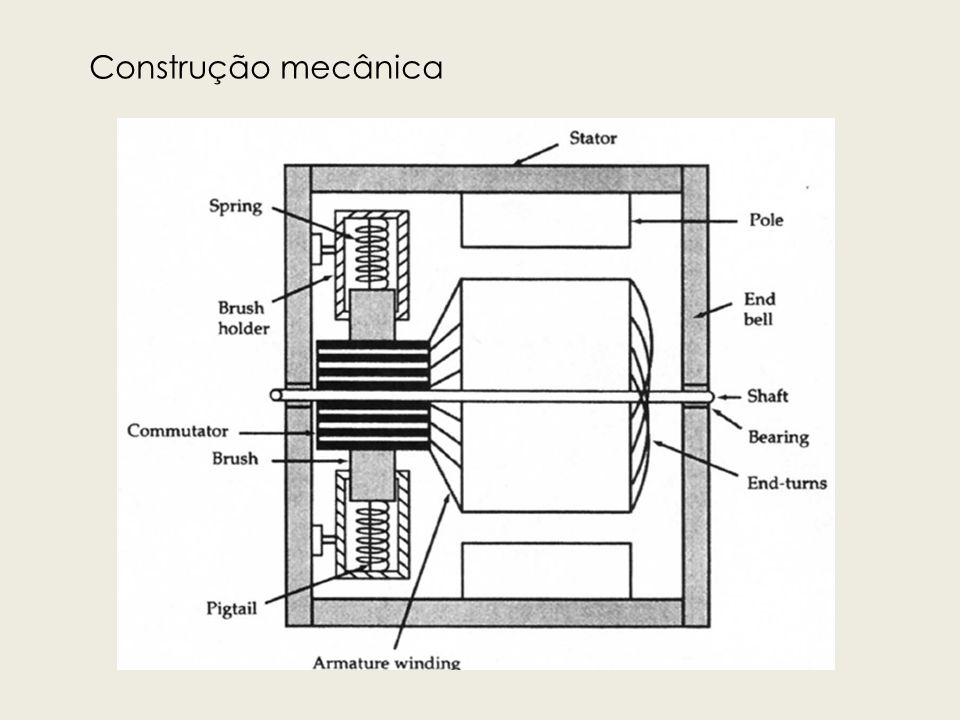 Construção mecânica