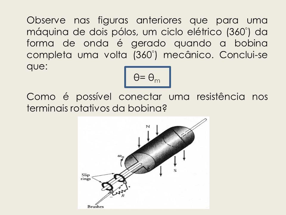 Observe nas figuras anteriores que para uma máquina de dois pólos, um ciclo elétrico (360º) da forma de onda é gerado quando a bobina completa uma volta (360º) mecânico. Conclui-se que: