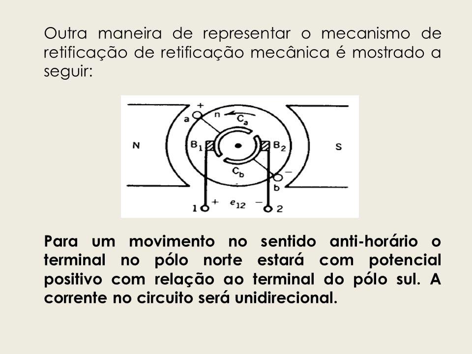 Outra maneira de representar o mecanismo de retificação de retificação mecânica é mostrado a seguir: