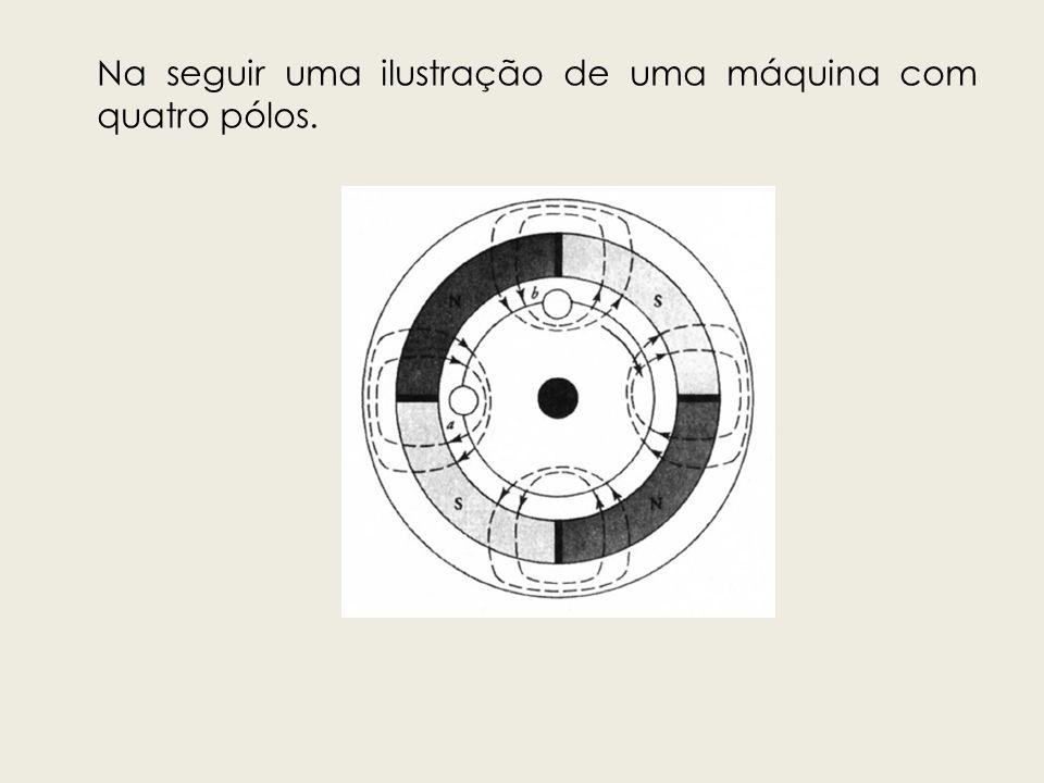 Na seguir uma ilustração de uma máquina com quatro pólos.