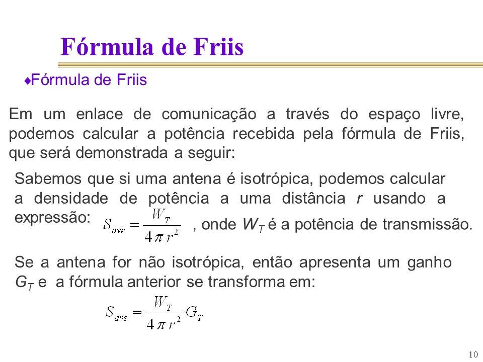 Fórmula de Friis Fórmula de Friis