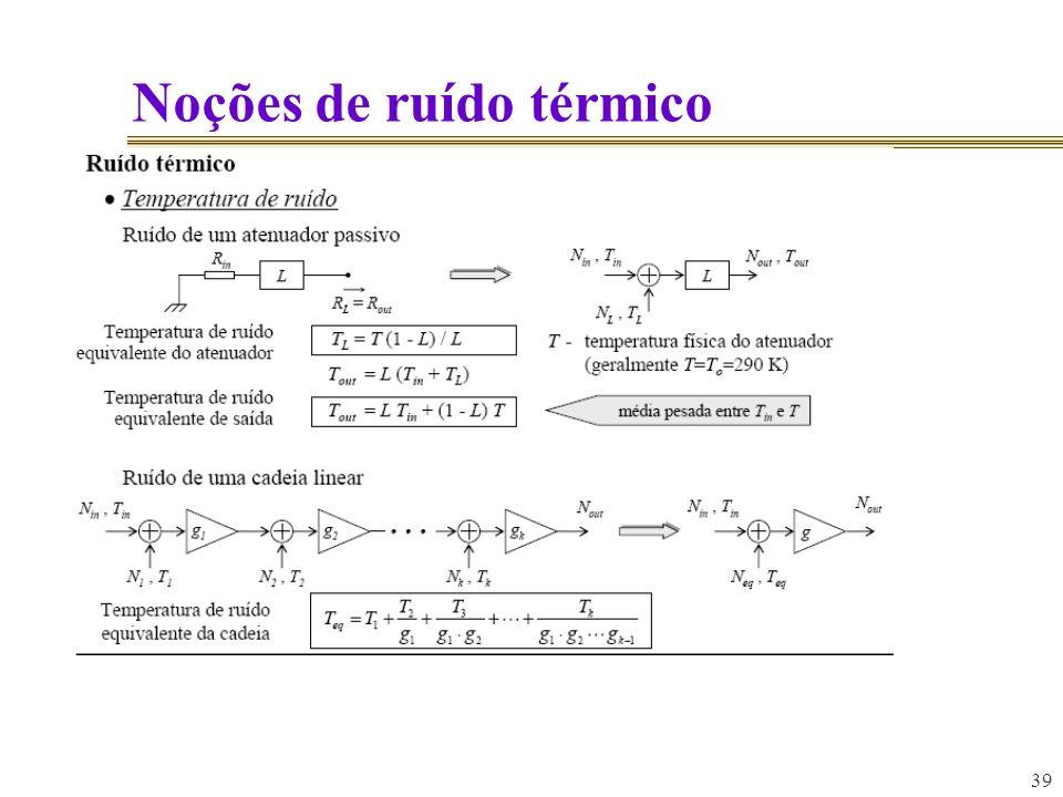 Noções de ruído térmico