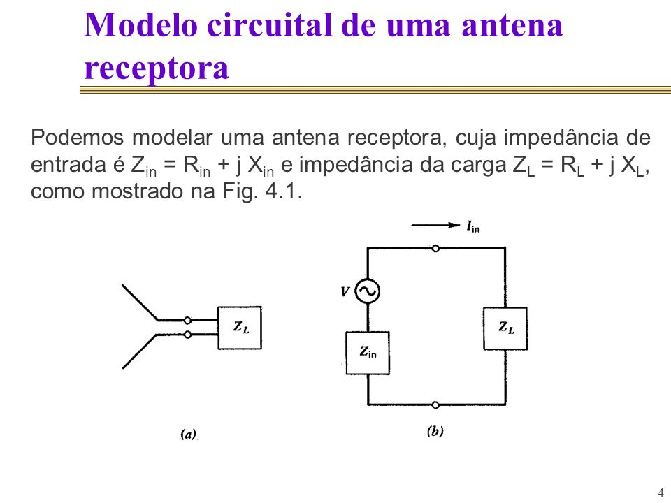 Modelo circuital de uma antena receptora