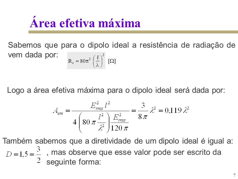 Área efetiva máxima Sabemos que para o dipolo ideal a resistência de radiação de vem dada por: