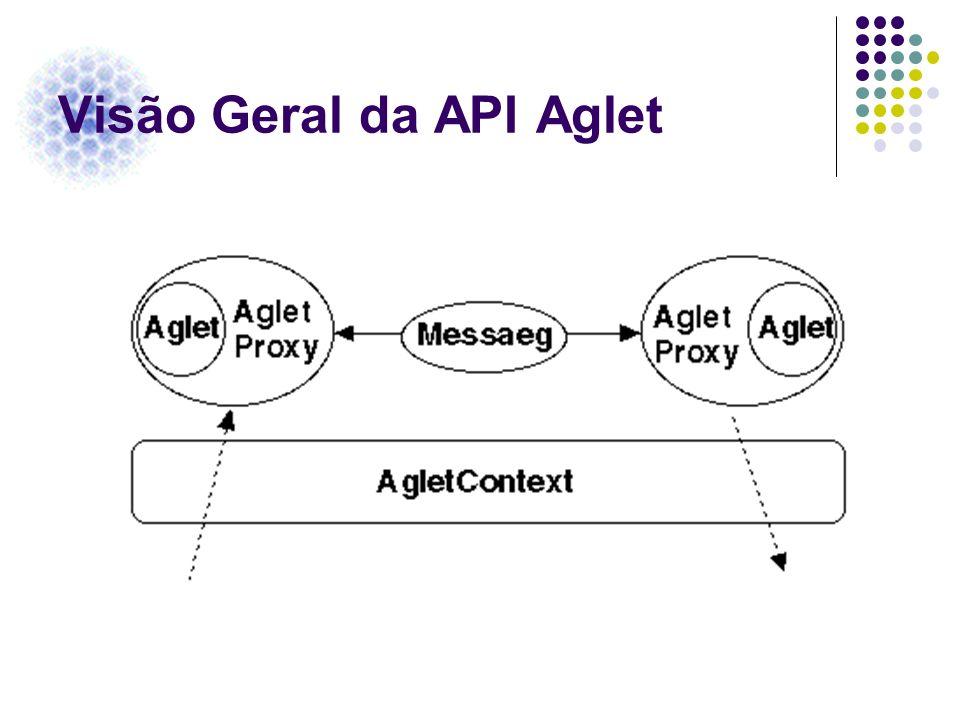 Visão Geral da API Aglet