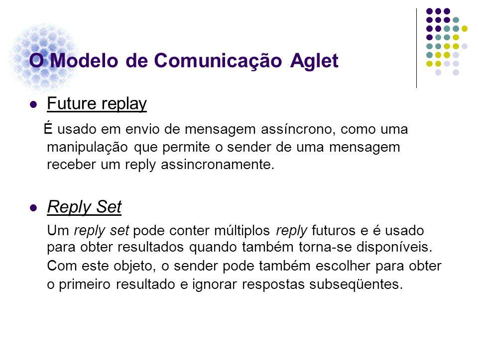 O Modelo de Comunicação Aglet