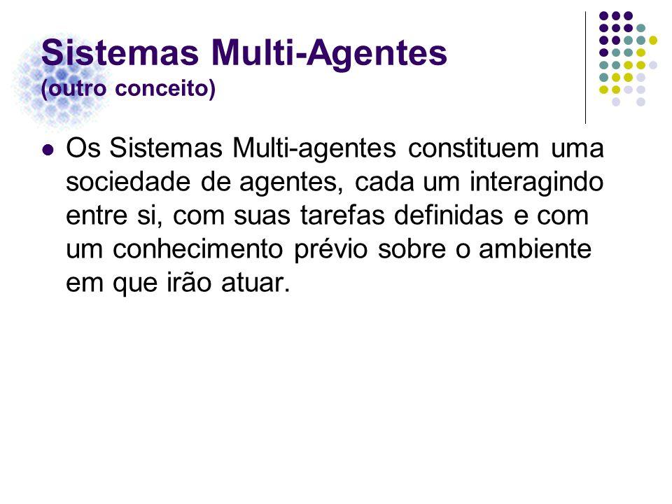 Sistemas Multi-Agentes (outro conceito)