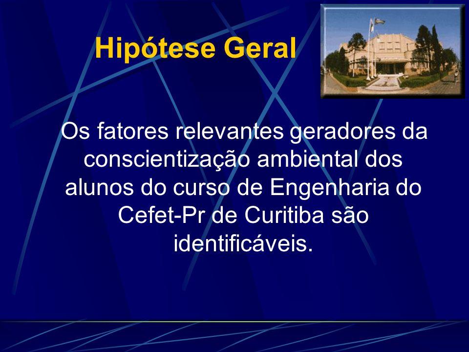 Hipótese Geral