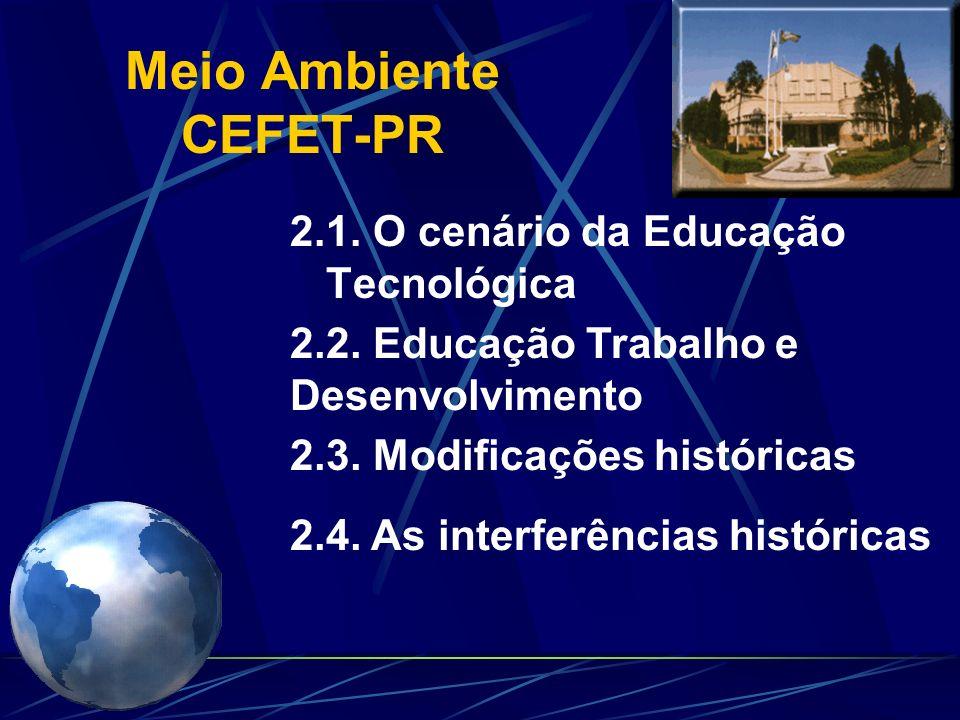 Meio Ambiente CEFET-PR