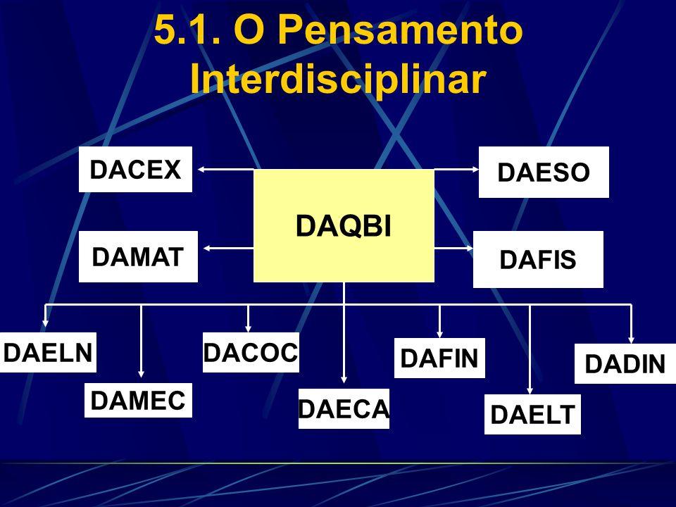 5.1. O Pensamento Interdisciplinar