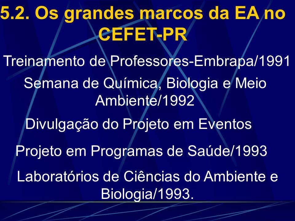 5.2. Os grandes marcos da EA no CEFET-PR