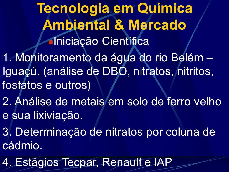 Tecnologia em Química Ambiental & Mercado