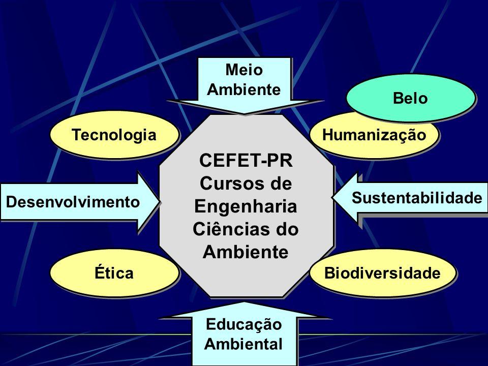 CEFET-PR Cursos de Engenharia Ciências do Ambiente