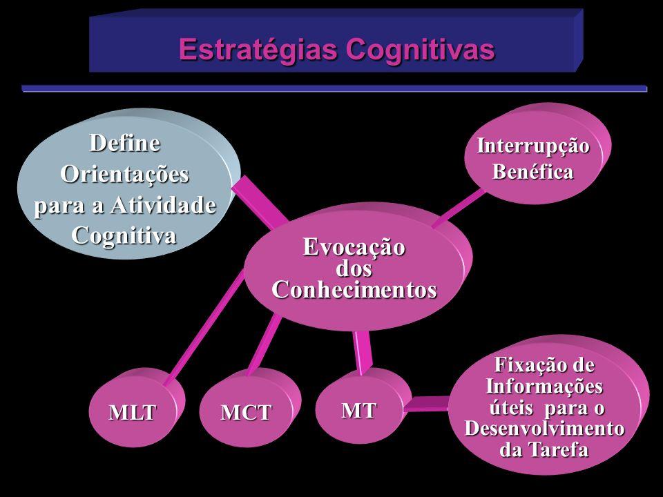 Estratégias Cognitivas