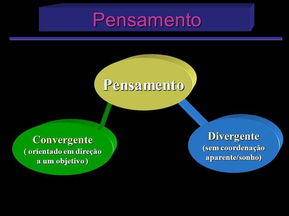 Pensamento Pensamento Divergente Convergente (sem coordenação