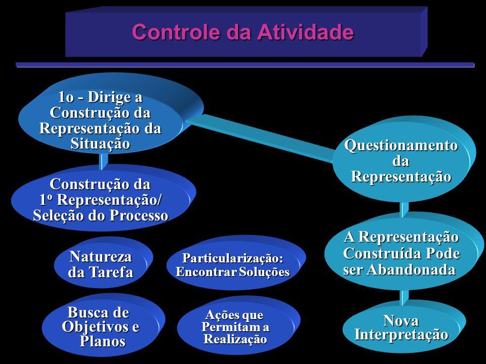 Controle da Atividade 1o - Dirige a Construção da Representação da