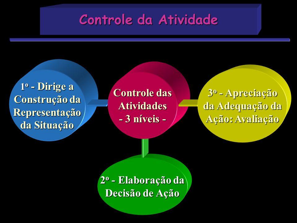 Controle da Atividade 3o - Apreciação Controle das Construção da