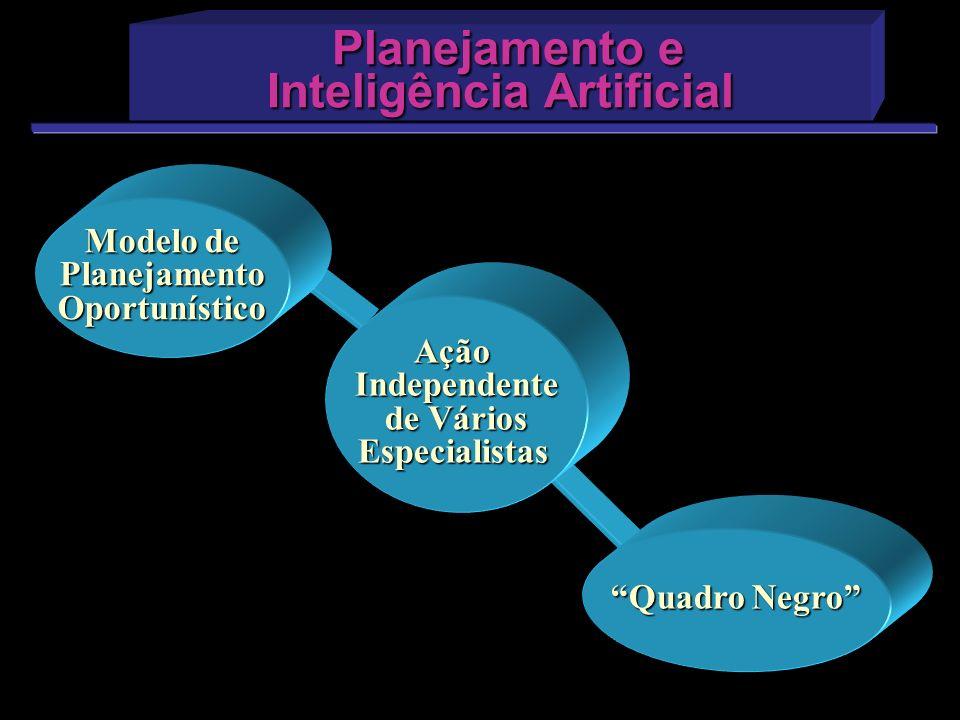 Planejamento e Inteligência Artificial