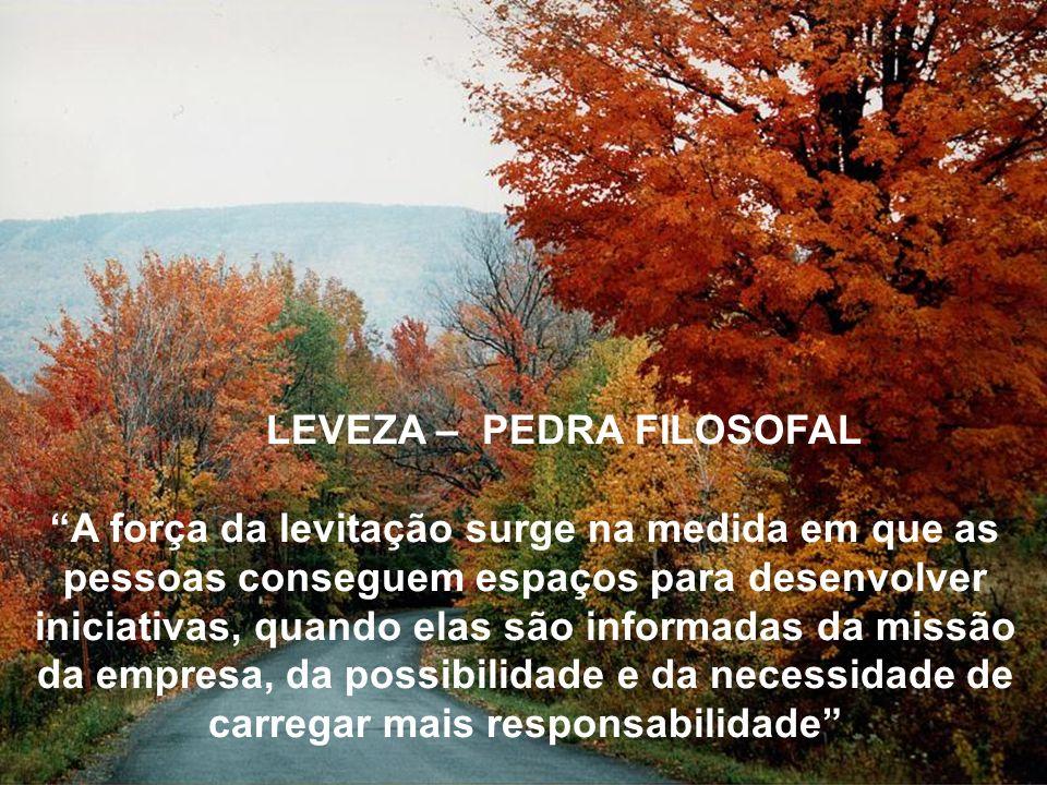 LEVEZA – PEDRA FILOSOFAL