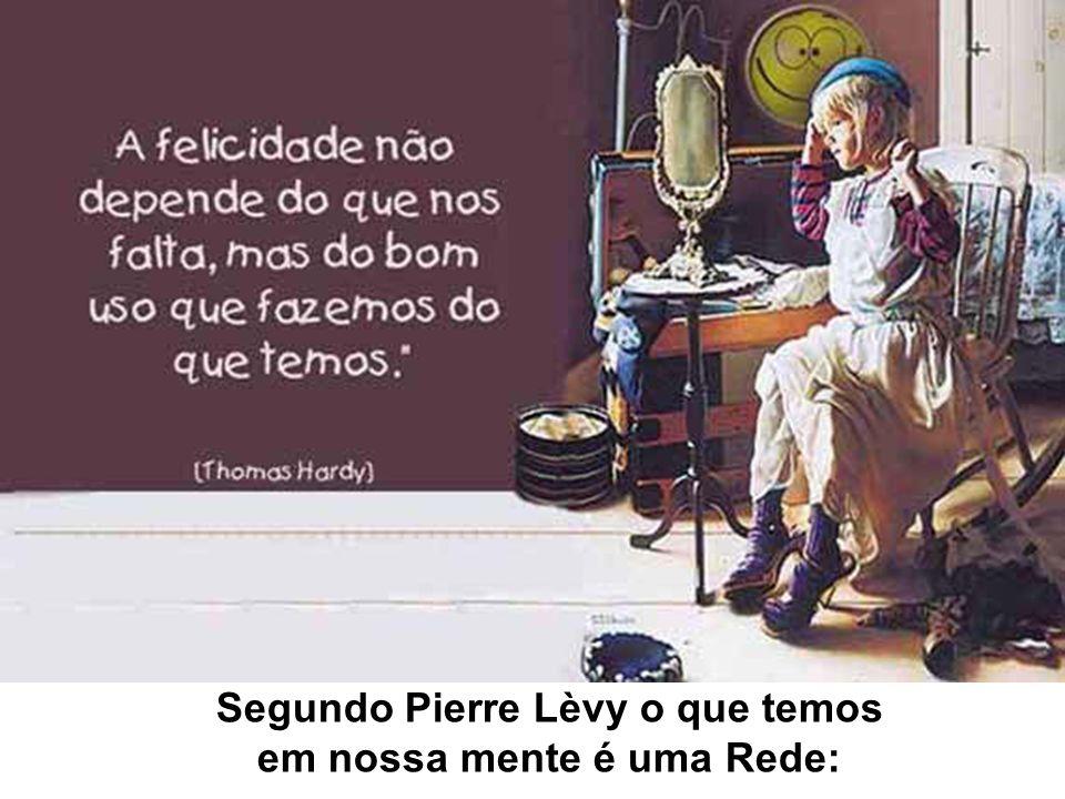 Segundo Pierre Lèvy o que temos em nossa mente é uma Rede: