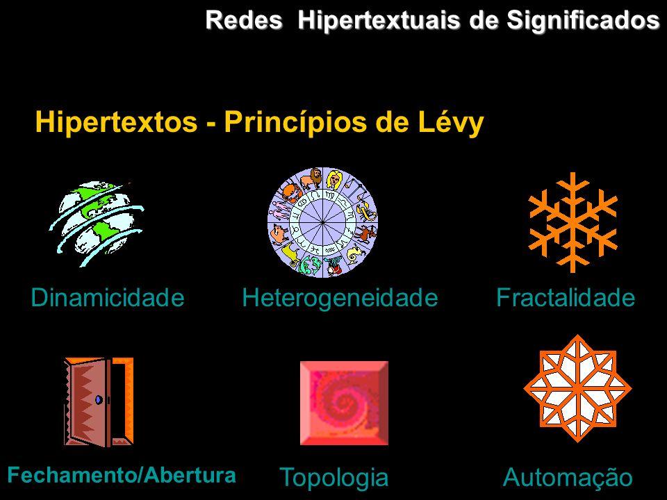 Hipertextos - Princípios de Lévy