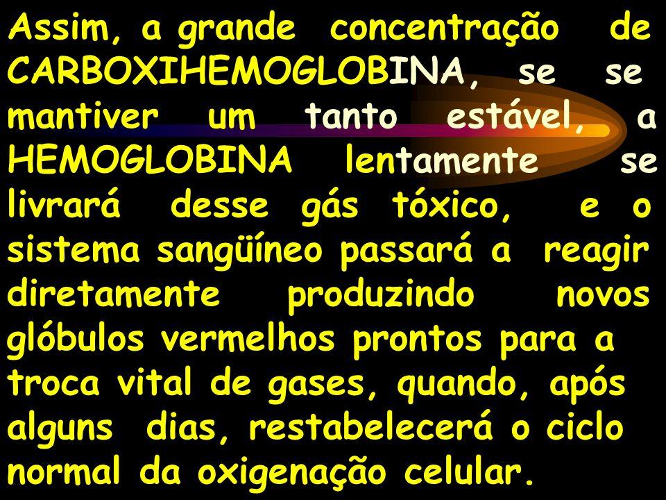 Assim, a grande concentração de CARBOXIHEMOGLOBINA, se se mantiver um tanto estável, a HEMOGLOBINA lentamente se livrará desse gás tóxico, e o sistema sangüíneo passará a reagir diretamente produzindo novos glóbulos vermelhos prontos para a troca vital de gases, quando, após alguns dias, restabelecerá o ciclo normal da oxigenação celular.