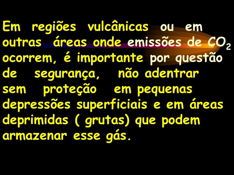 Em regiões vulcânicas ou em outras áreas onde emissões de CO2 ocorrem, é importante por questão de segurança, não adentrar sem proteção em pequenas depressões superficiais e em áreas deprimidas ( grutas) que podem armazenar esse gás.