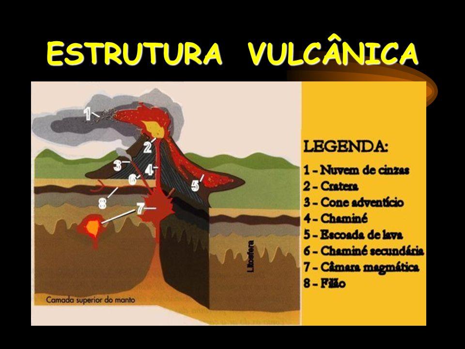 ESTRUTURA VULCÂNICA
