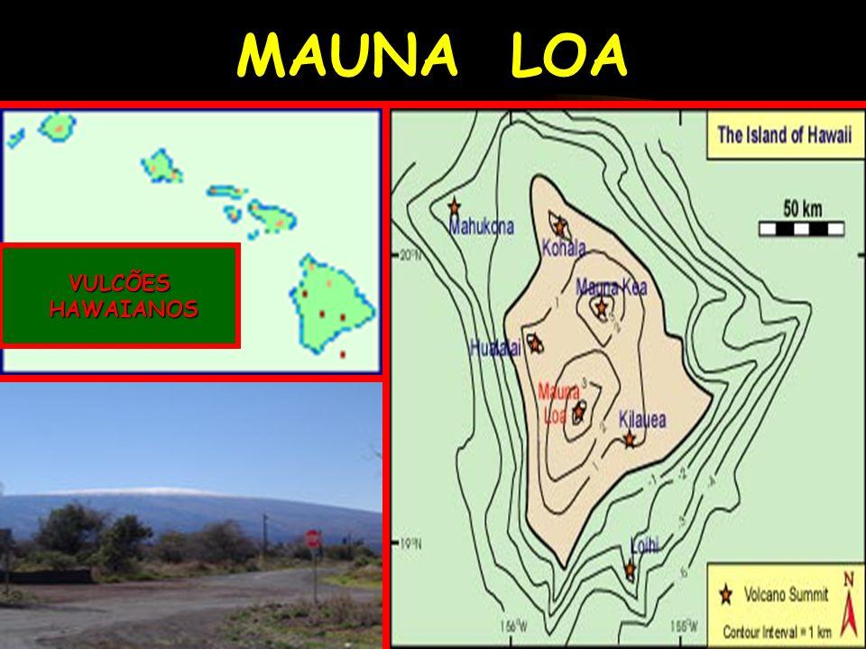 MAUNA LOA VULCÕES HAWAIANOS