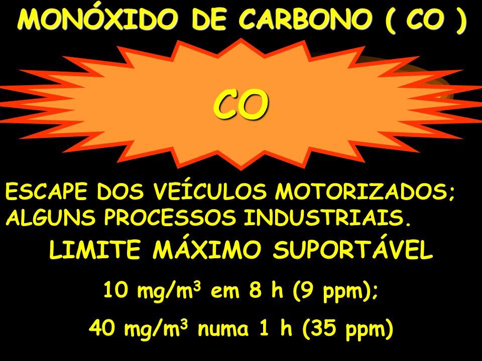 MONÓXIDO DE CARBONO ( CO ) LIMITE MÁXIMO SUPORTÁVEL
