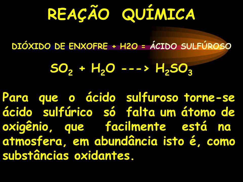 DIÓXIDO DE ENXOFRE + H2O = ÁCIDO SULFÚROSO