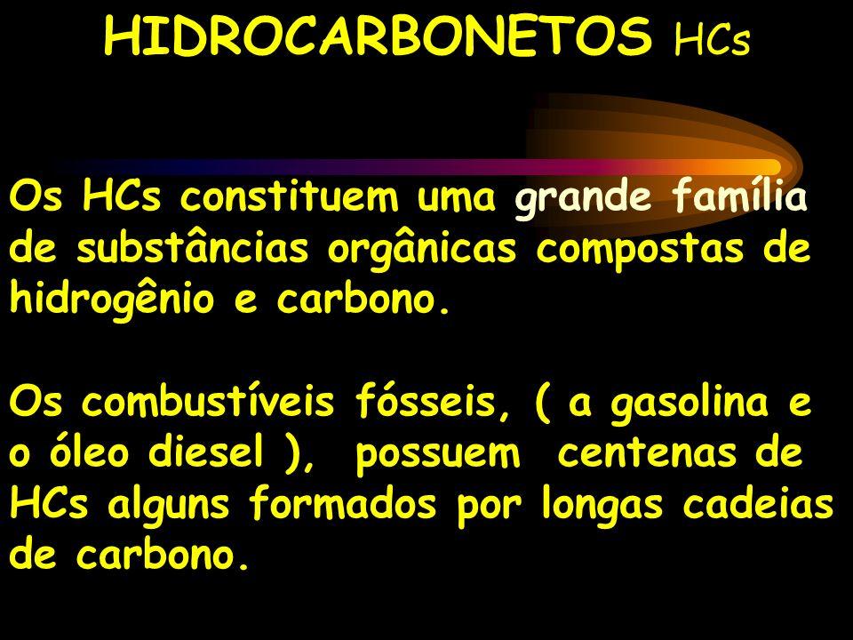 HIDROCARBONETOS HCs Os HCs constituem uma grande família de substâncias orgânicas compostas de hidrogênio e carbono.