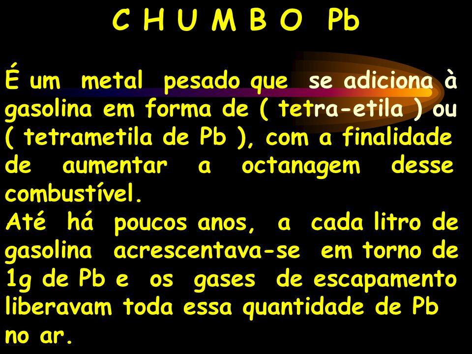C H U M B O Pb