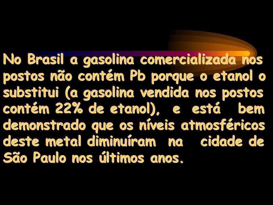 No Brasil a gasolina comercializada nos postos não contém Pb porque o etanol o substitui (a gasolina vendida nos postos contém 22% de etanol), e está bem demonstrado que os níveis atmosféricos deste metal diminuíram na cidade de São Paulo nos últimos anos.
