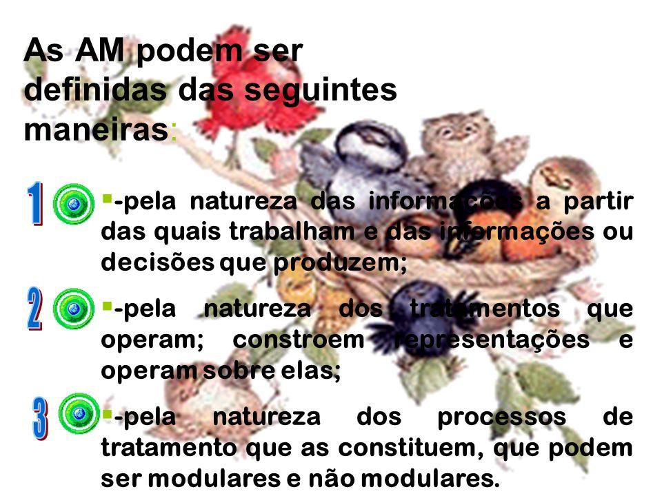As AM podem ser definidas das seguintes maneiras:
