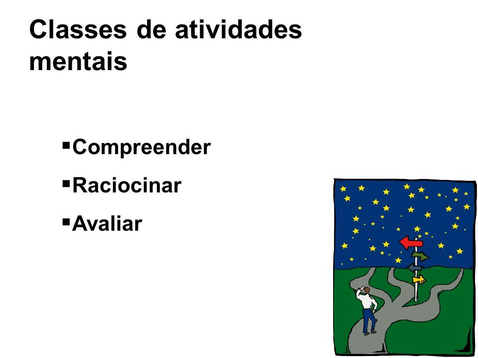 Classes de atividades mentais