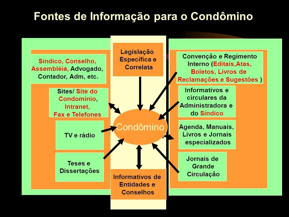 Fontes de Informação para o Condômino