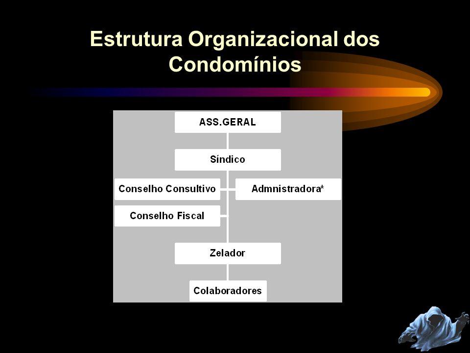 Estrutura Organizacional dos Condomínios