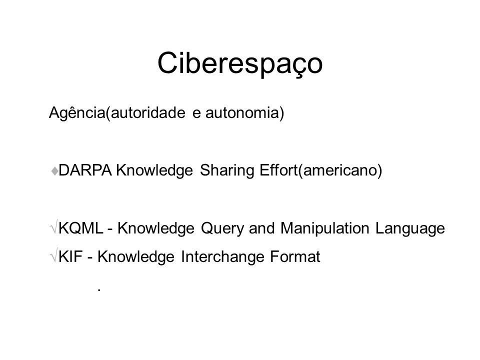 Ciberespaço Agência(autoridade e autonomia)