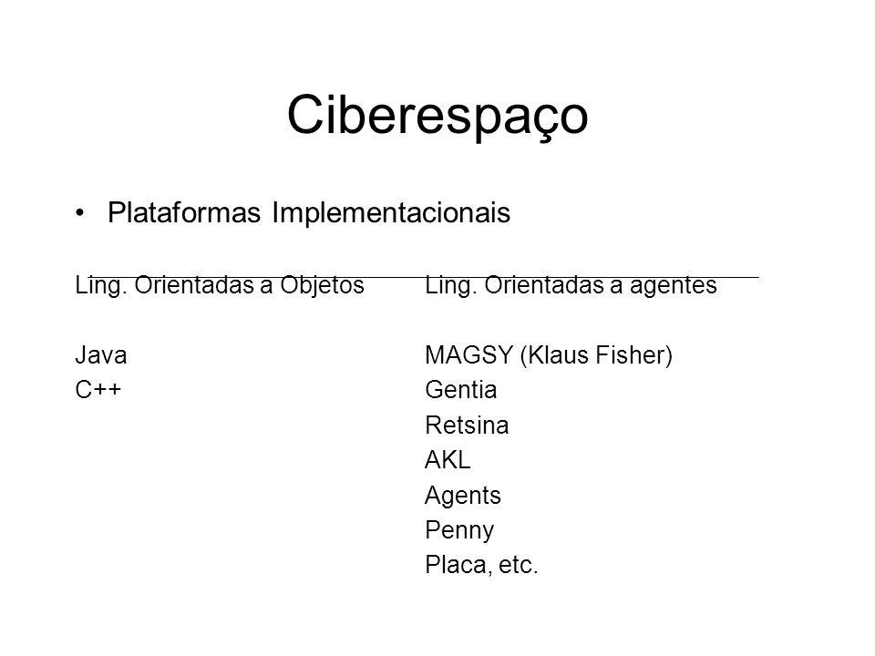 Ciberespaço Plataformas Implementacionais