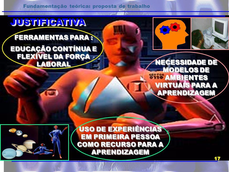 JUSTIFICATIVA FERRAMENTAS PARA :