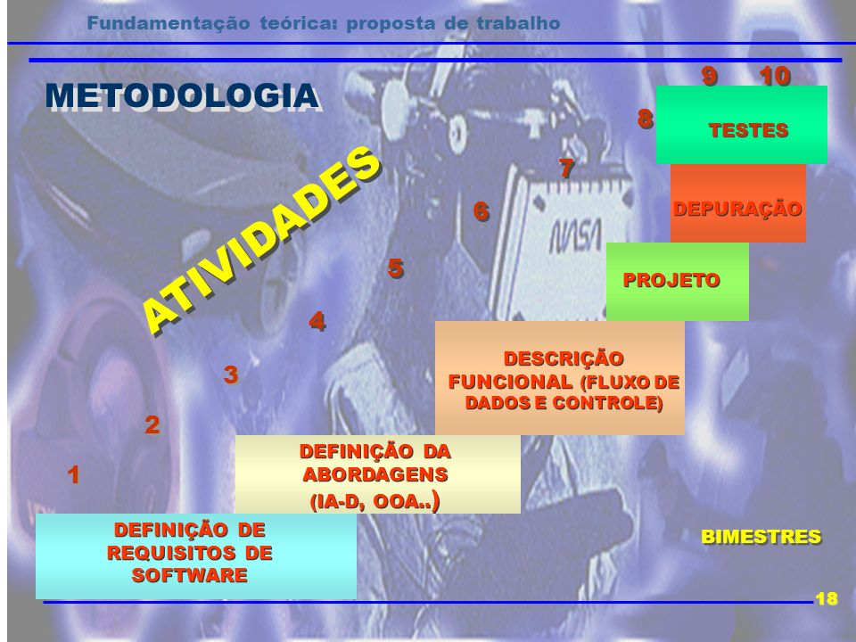 ATIVIDADES METODOLOGIA 9 10 8 7 6 5 4 3 2 1