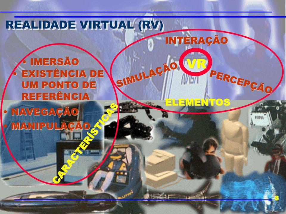 VR REALIDADE VIRTUAL (RV) INTERAÇÃO IMERSÃO SIMULAÇÃO
