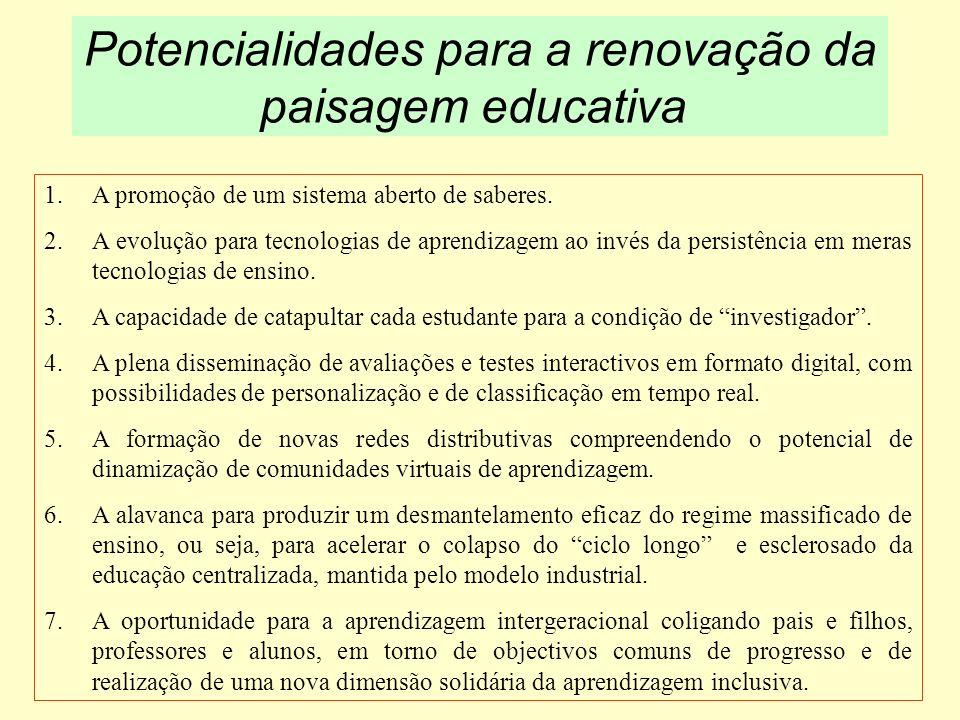 Potencialidades para a renovação da paisagem educativa