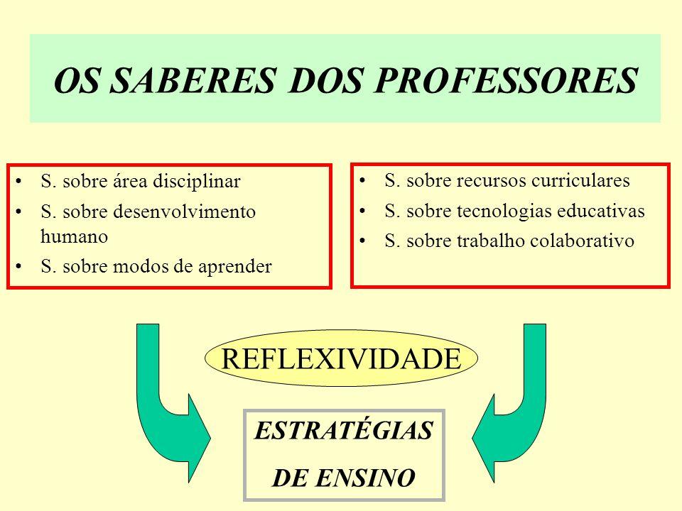OS SABERES DOS PROFESSORES