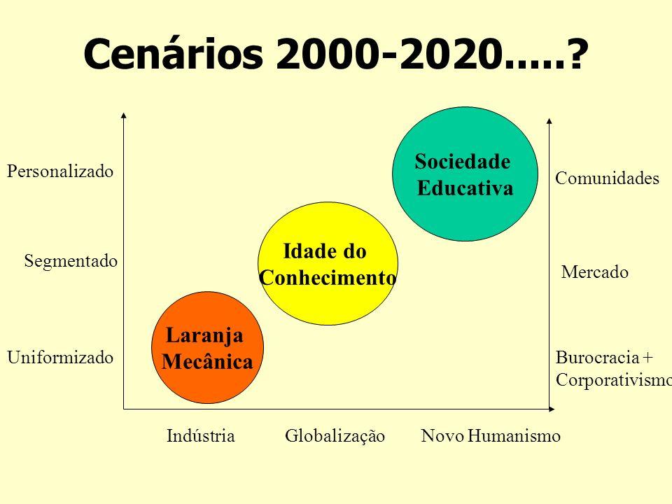 Cenários 2000-2020..... Sociedade Educativa Idade do Conhecimento