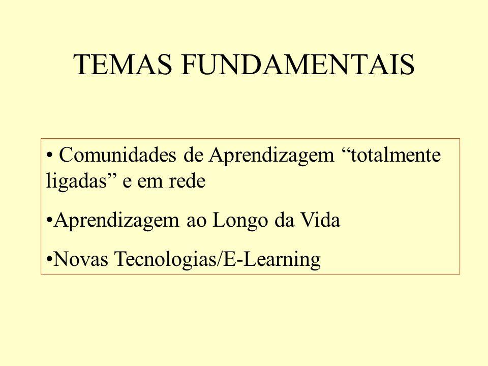 TEMAS FUNDAMENTAIS Comunidades de Aprendizagem totalmente ligadas e em rede. Aprendizagem ao Longo da Vida.