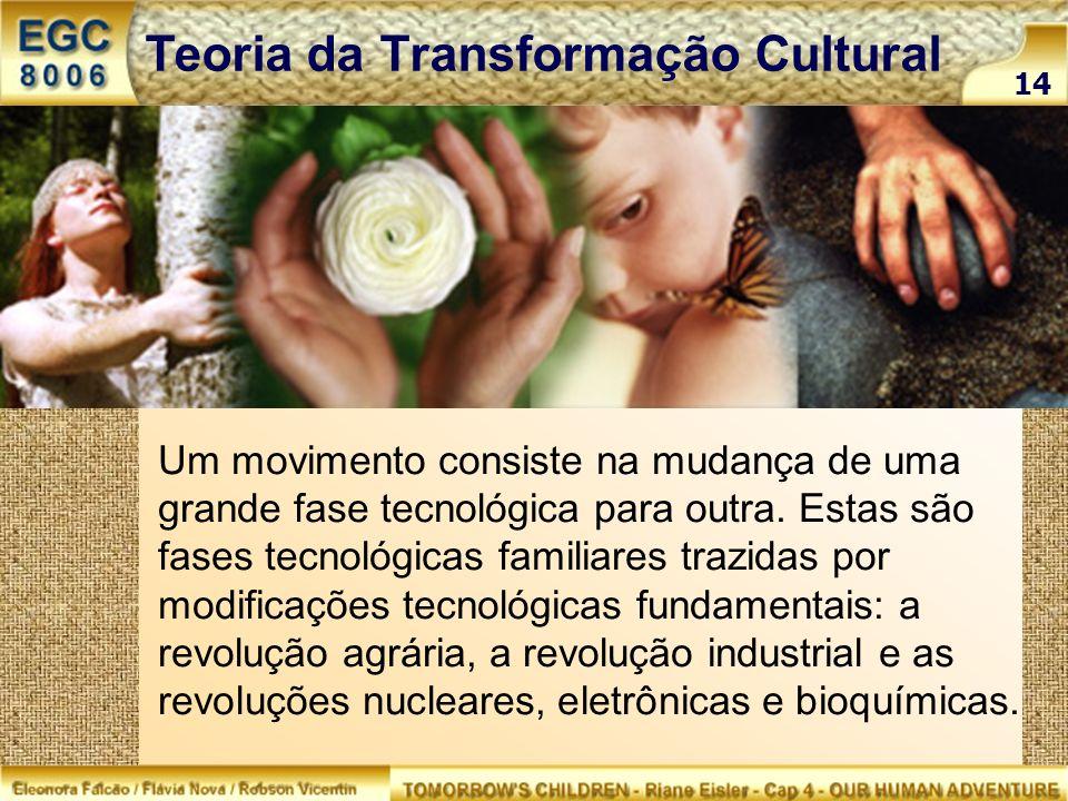Teoria da Transformação Cultural