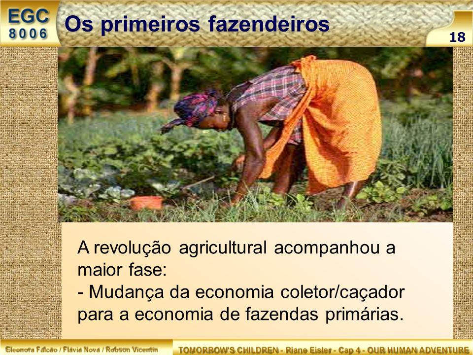 Os primeiros fazendeiros